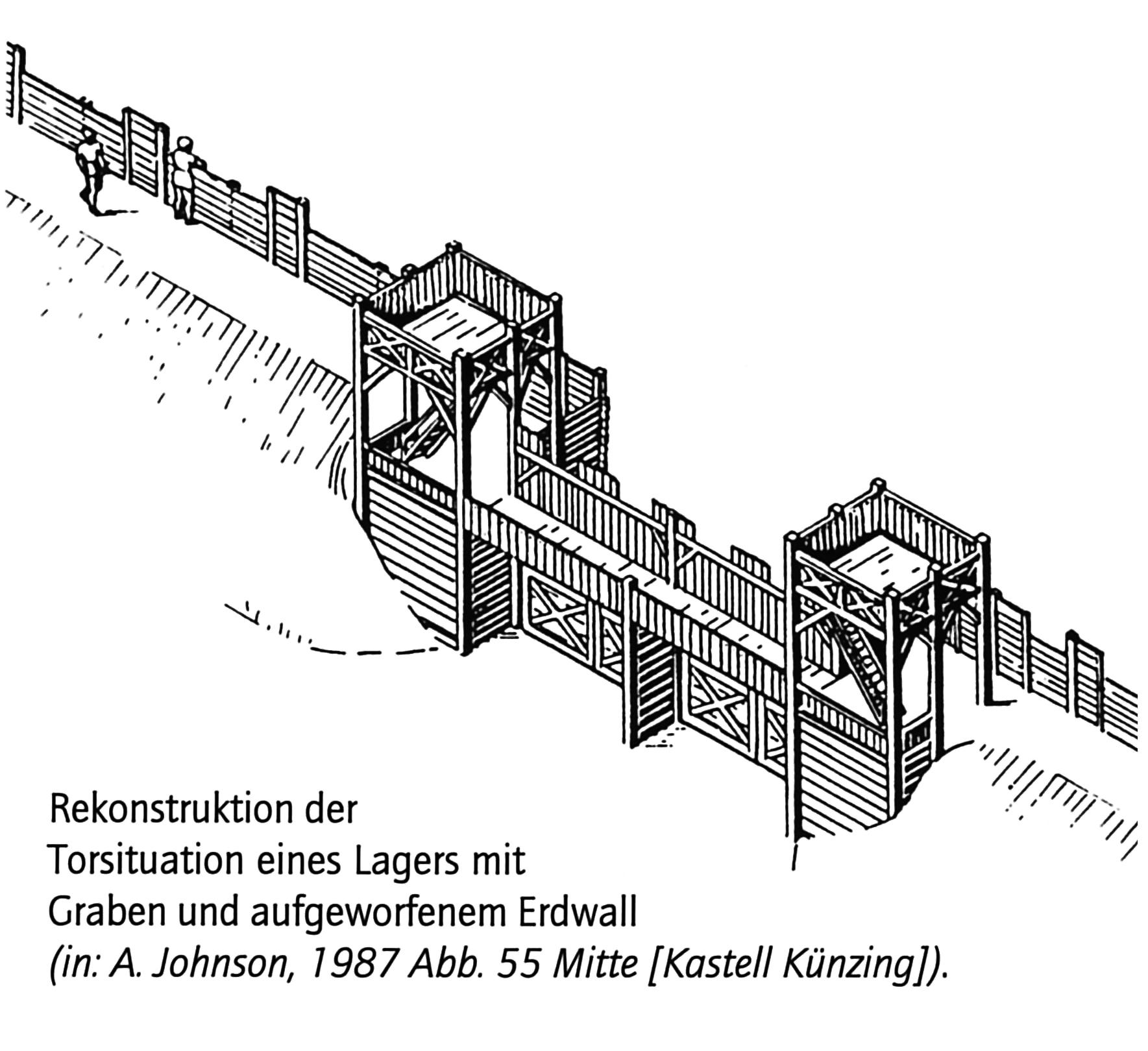 Militärlager_wall